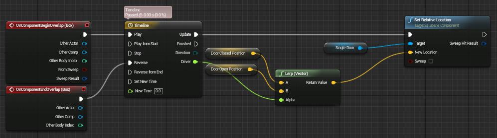 Exploring Unreal Engine 4 Scripting: Part One - Development